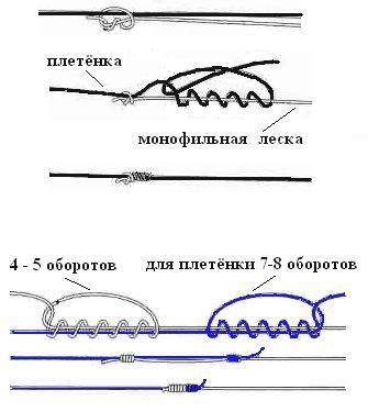 Как связать леску с леской
